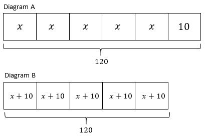 Match Fishtank 7th Grade Math Unit 4 Equations And