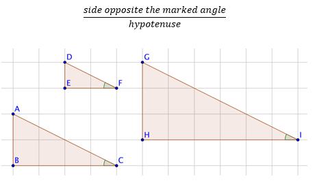 Match Fishtank - 10th Grade - Unit 4: Right Triangles and ...