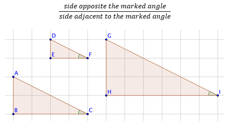 Match Fishtank - Geometry - Unit 4: Right Triangles and
