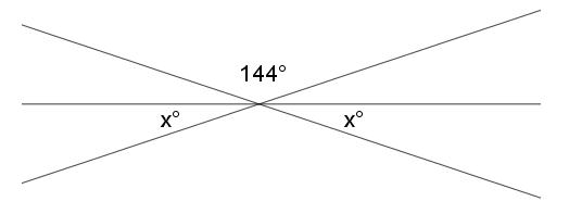 Match Fishtank - 7th Grade Math - Unit 6: Geometry - Lesson 3