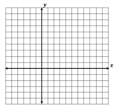 Match Fishtank - 6th Grade Math - Unit 7: Geometry - Lesson 8