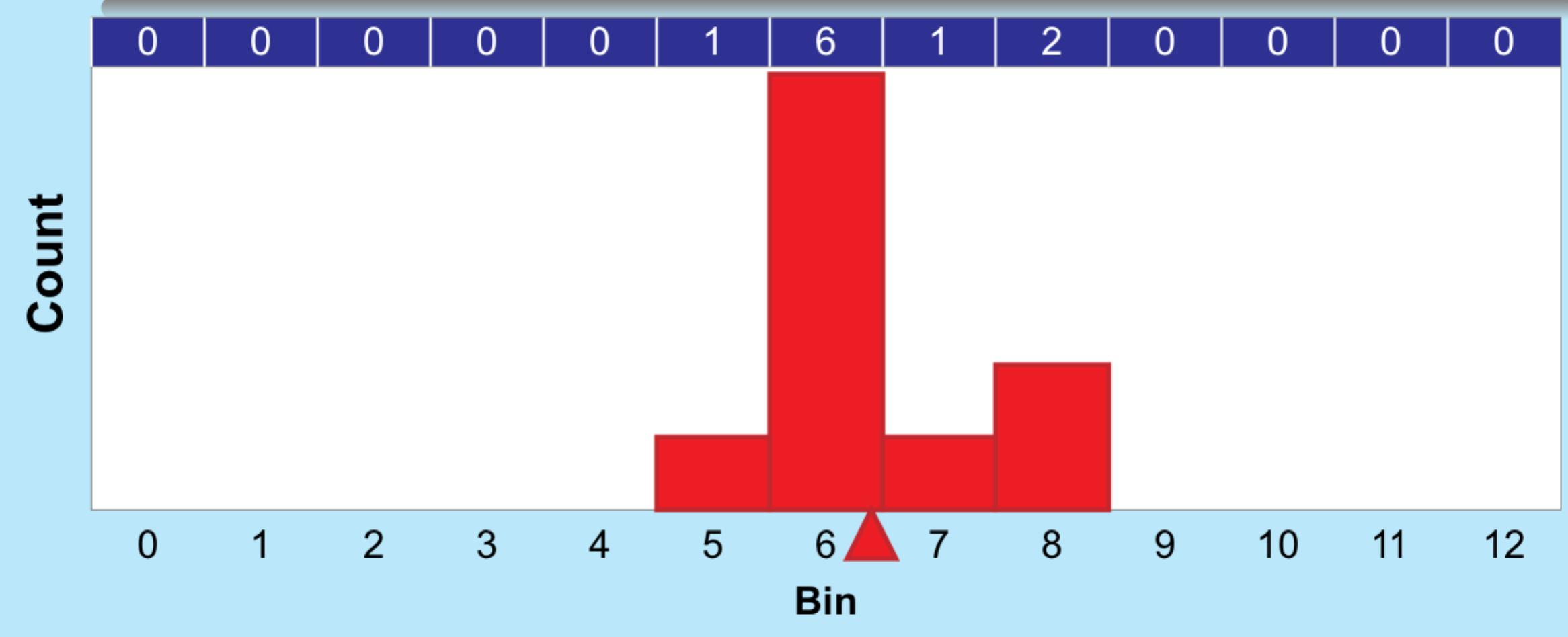 Match Fishtank - Algebra II - Unit 8: Probability and