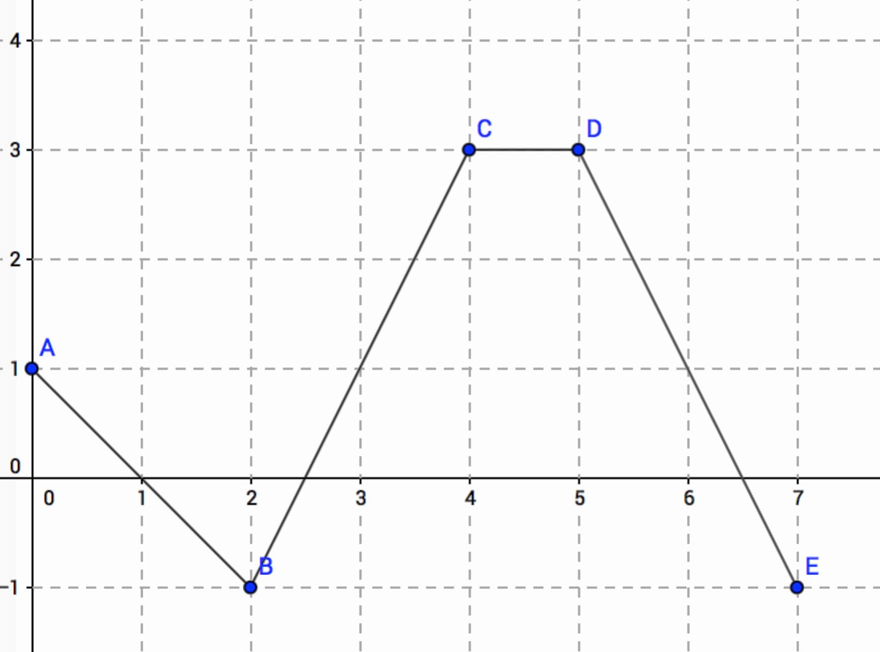 Match Fishtank 11th Grade Unit 9 Limits And Continuity Lesson 3