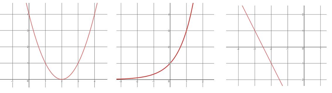 Match Fishtank - Algebra I - Unit 7: Quadratic Functions and