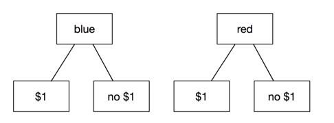 Match Fishtank - Geometry - Unit 8: Probability - Lesson 5